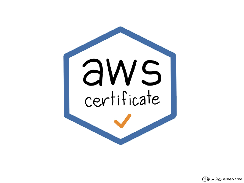 Remote AWS Certification Exam